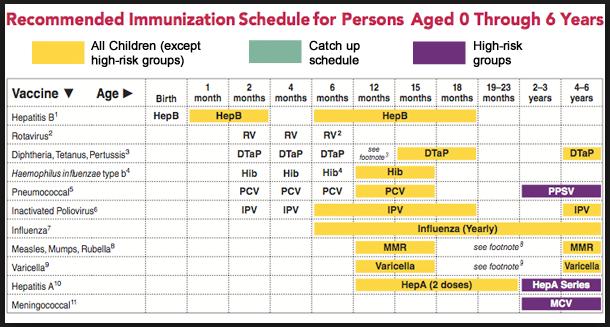 Vaccines - Mountain West Pediatrics